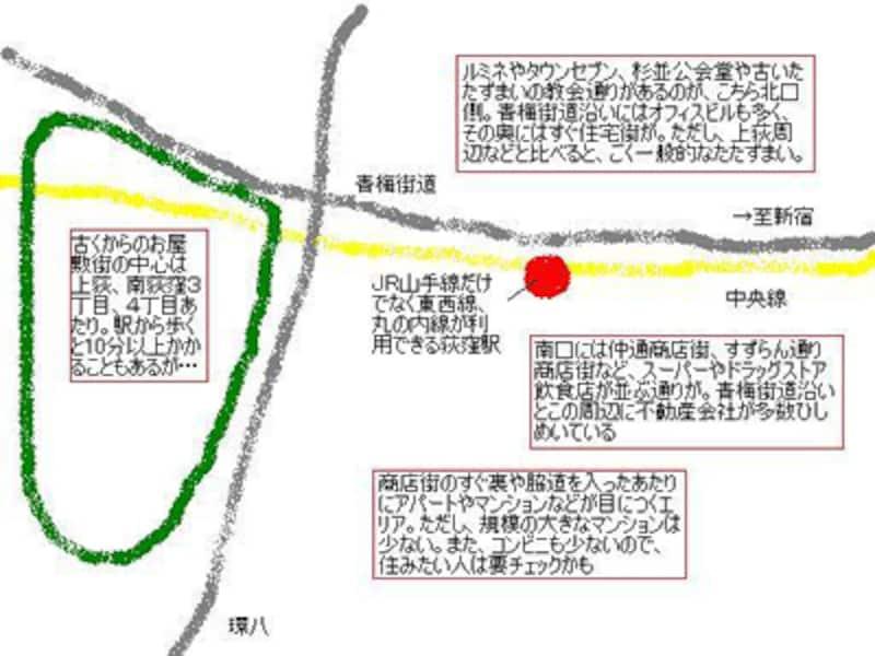 荻窪周辺の地図