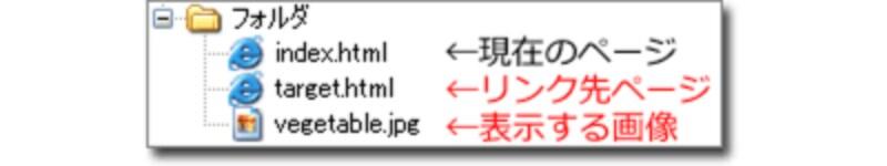 対象ファイルが同じフォルダにある場合
