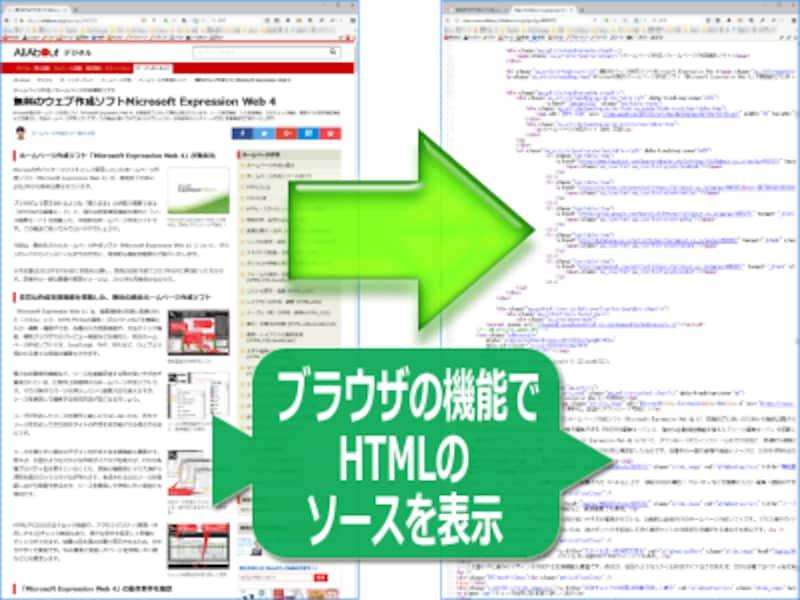 ウェブページはHTMLで作られている
