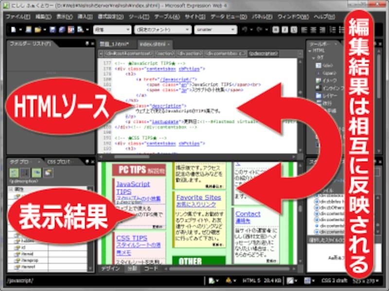 HTMLソースを書くこともできるし、表示結果側を編集することもでき、編集結果が相互に反映されるソフトウェアの例