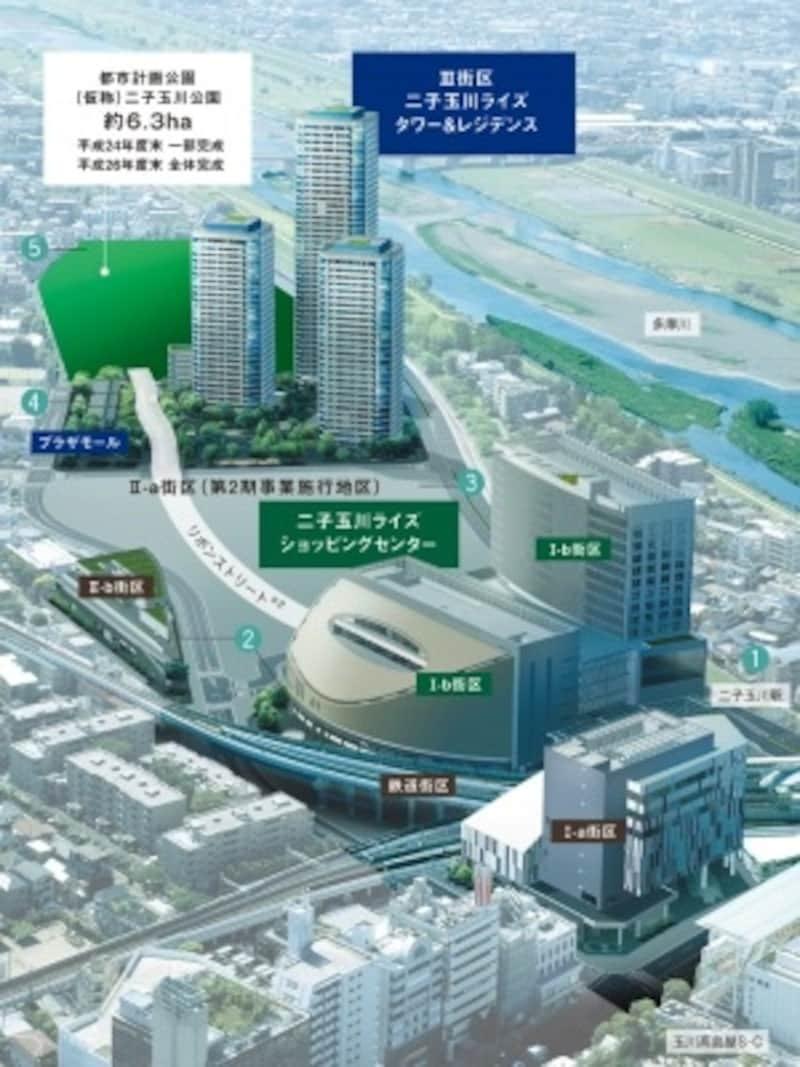 二子玉川東地区市街地再開発完成予想図 (※2008年4月撮影の周辺航空写真[一部CG加工]に、完成予想CGを合成したもので、実際とは異なります。