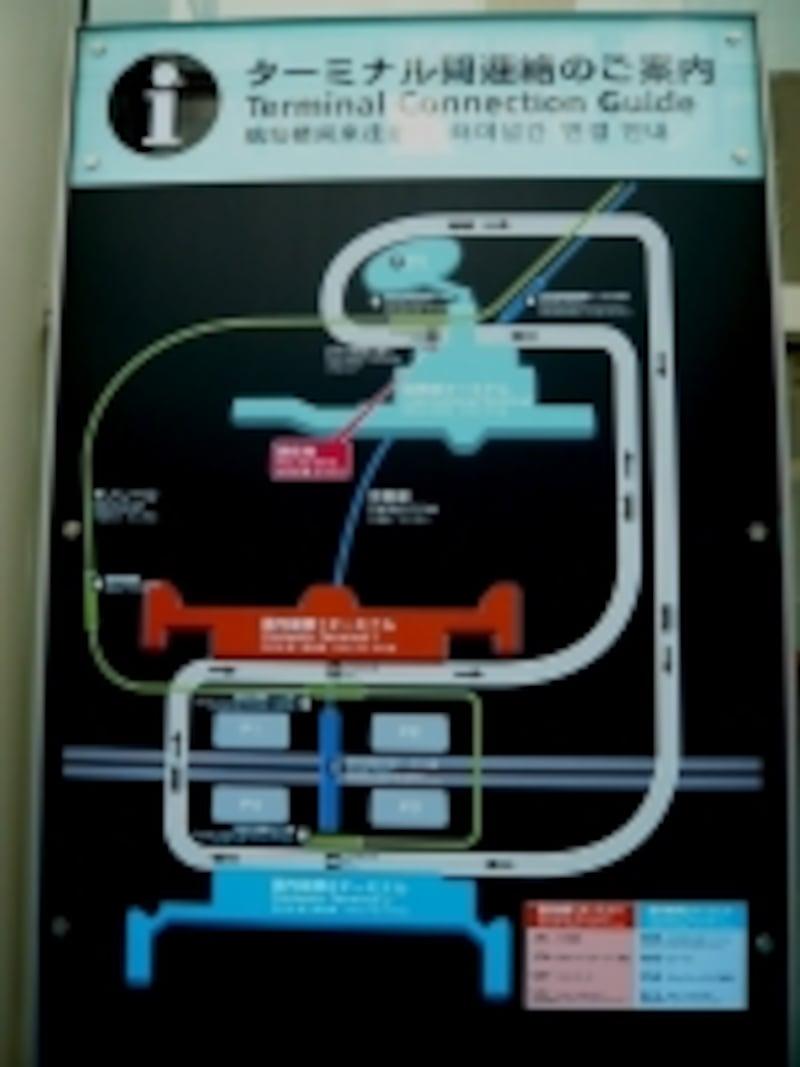 ターミナル間の連絡案内図