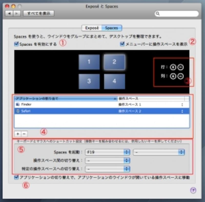 1.オンにするとSpacesが使えるようになります。2.デスクトップの切り替えメニューをメニューバーに表示します。3.デスクトップを増やしたり減らしたりします。4.デスクトップとアプリケーションを関連づけます。5.Spacesを操作するキーボードショートカットを設定します。6.アプリケーションを切り替えたときにデスクトップを切り替えるかどうかを設定します