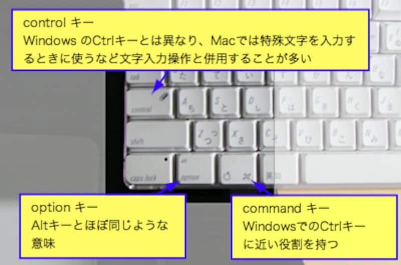 https://imgcp.aacdn.jp/img-a/800/auto/aa/gm/article/3/4/5/0/commandkey1.jpg