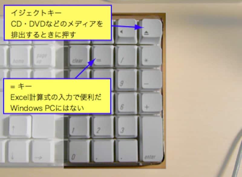 https://imgcp.aacdn.jp/img-a/800/auto/aa/gm/article/3/4/5/0/tenkey.jpg