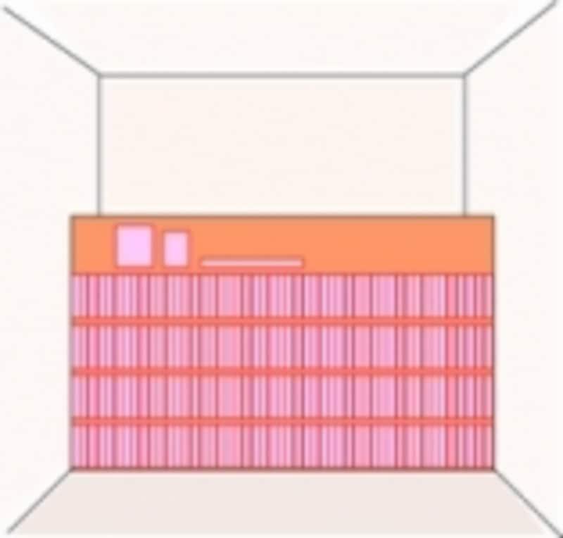 木造の2階、3階で本を収納する場合は、このくらい余裕をもって。
