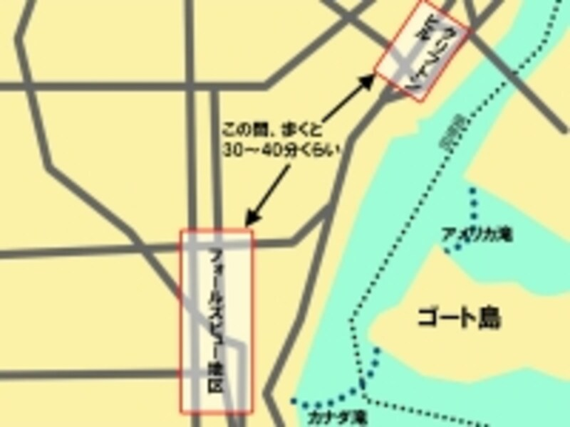ナイアガラの2つの地区の位置関係