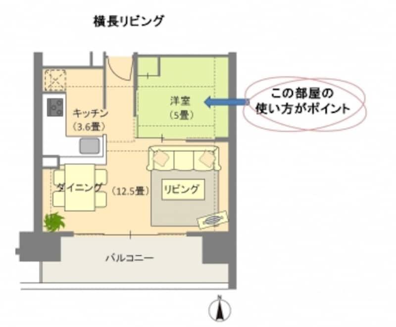 【図2】横長リビングの間取り。リビングの奥にある洋室(和室)の使い方がカギとなる