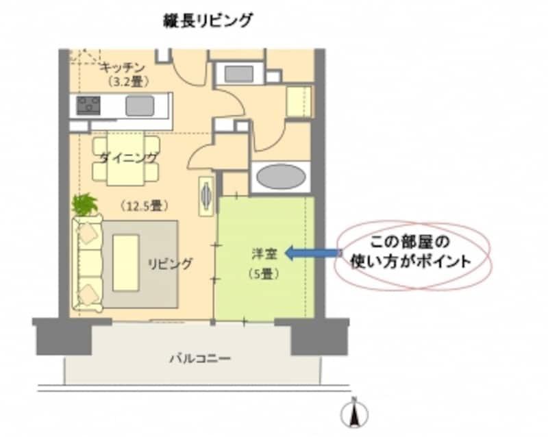 【図3】縦長リビングの間取り。リビングの奥にダイニング、その奥にキッチンがあり、縦に並んでいる。