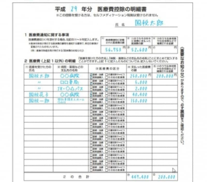 改訂された医療費控除の明細書の記載例(出典:国税庁)