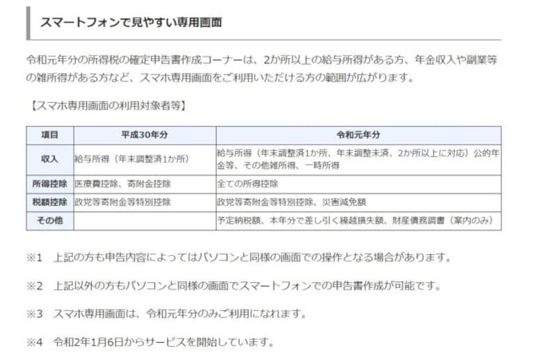令和2年3月期申告よりスマホで確定申告できるパターンが拡充 (出典:国税庁資料より)
