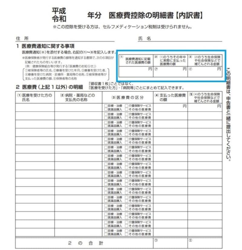 医療費通知に記載されている金額を転記する箇所 (出典:国税庁資料を一部加工)