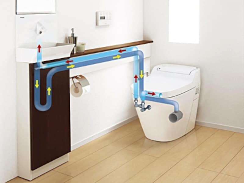 薄型なので0.5坪程度のトイレにも取り付け可能な手洗いシステム(アラウーノ専用手洗ユニット/パナソニック)