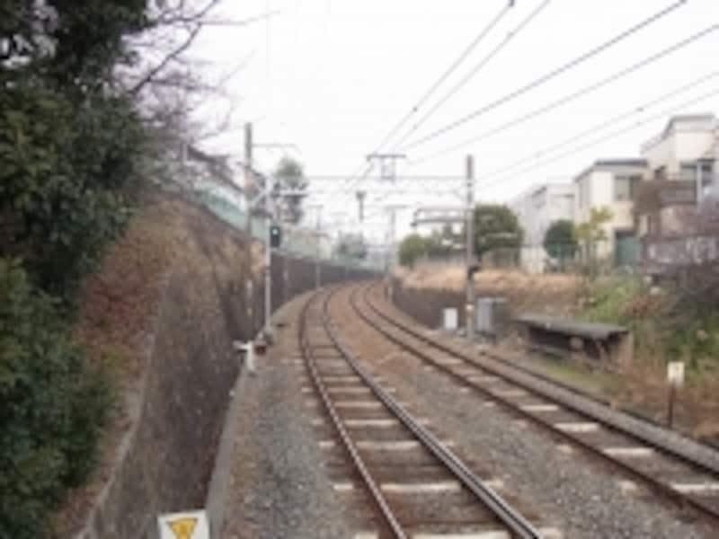 千里山駅、北の風景