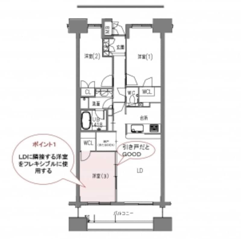 【図1】標準的な3LDKの間取り例。リビングと隣り合った洋室をフレキシブルに使おう