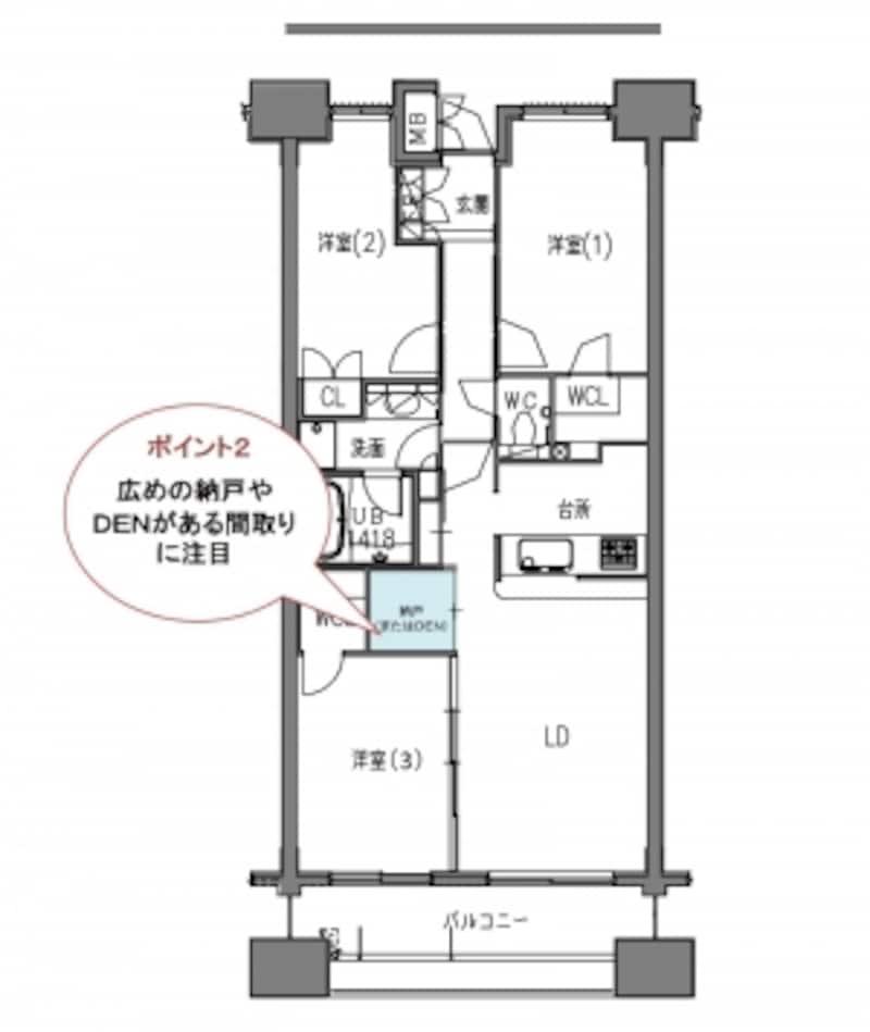 【図3】DENスペースのある3LDKなら暮らし方が広がる