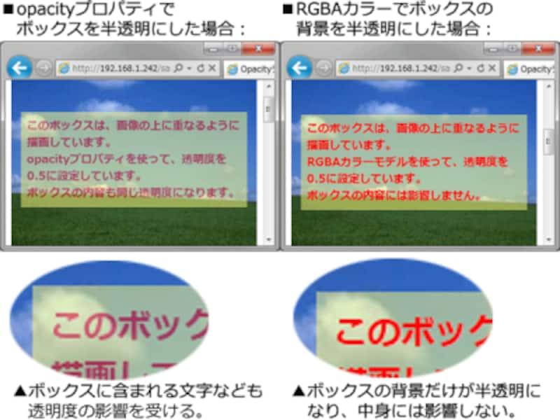 opacityプロパティで透明度を指定した場合と、RGBAカラーで透明度を指定した場合の違い