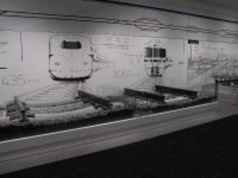 鉄道のしくみ展示