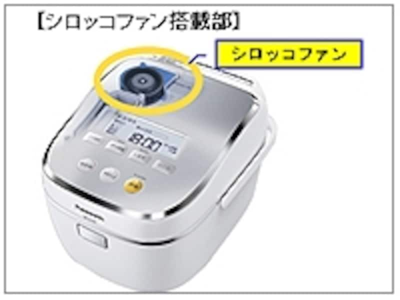 「大火力スタミナ沸騰」のカギを握る、シロッコファン搭載部(※Panasonicリリース資料より)