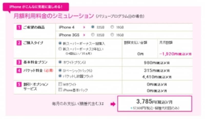 iPhone4の購入価格と月額使用料のイメージ