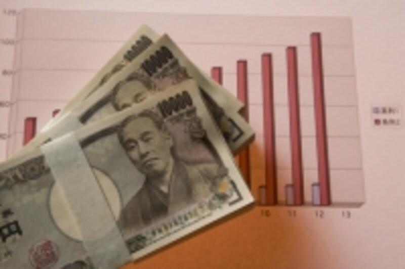 返済不要の資金調達手段や財務基盤強化に増資は有効です