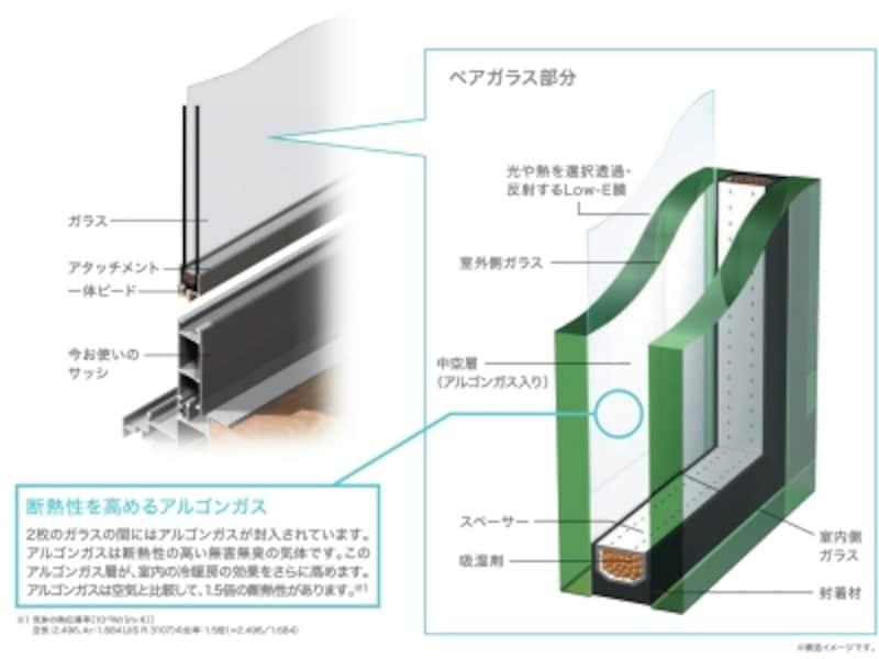 リフォーム用エコガラス