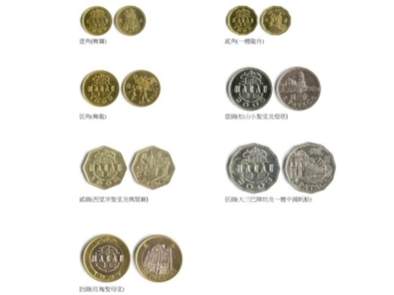 パタカ硬貨一覧