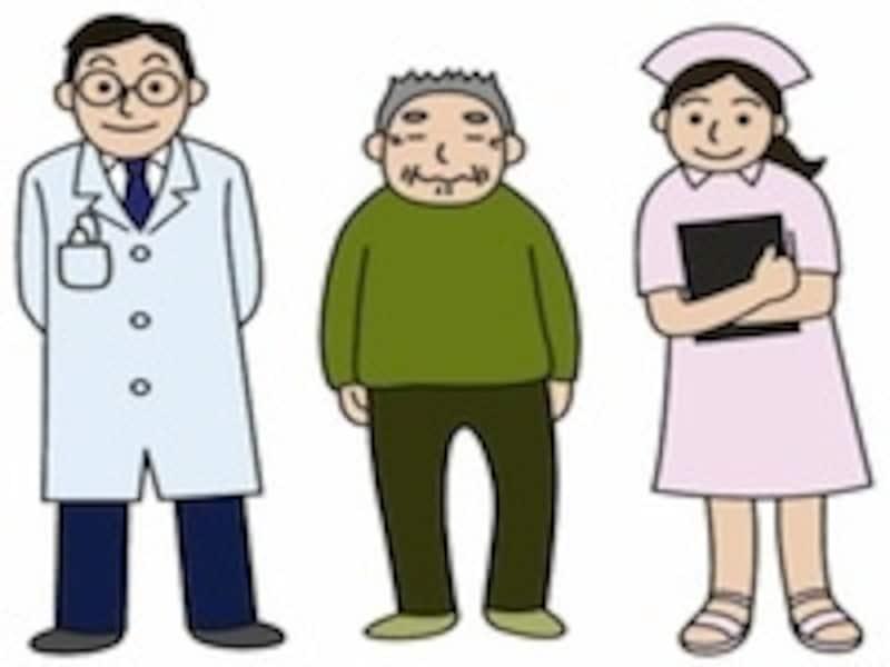 補完代替医療から統合医療へ