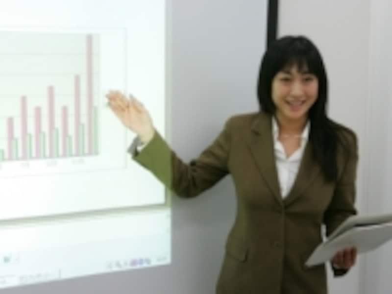 成績評価,MBA