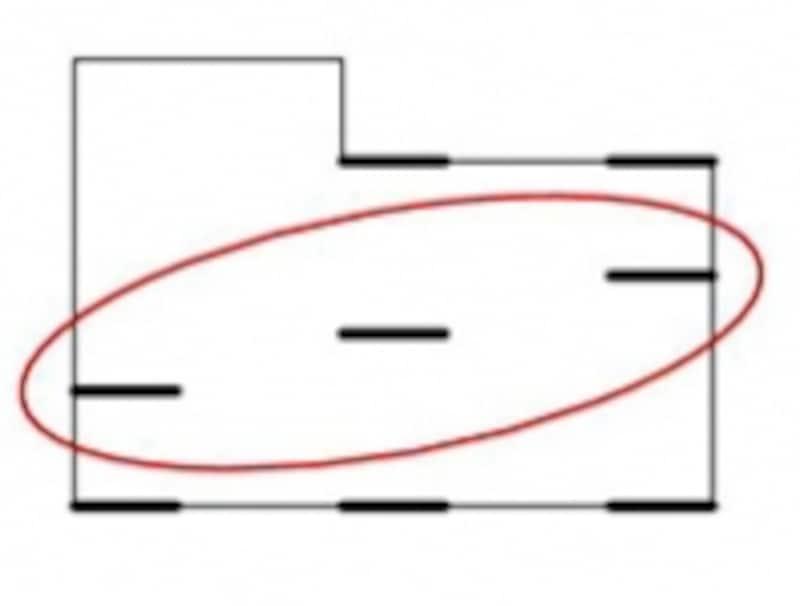 耐力壁線は直線状に通す