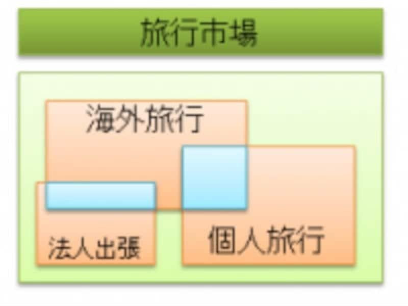 MECE,meceとは,mece,4つの方法,prep法,ロジカル,クリティカルシンキング,ミーシー,ロジカルシンキング,ロジックツリー