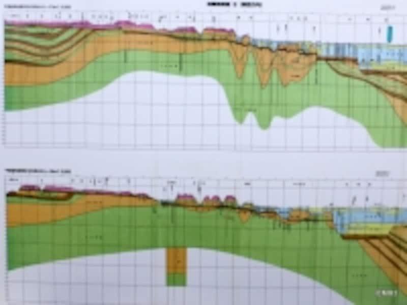 地質断面図