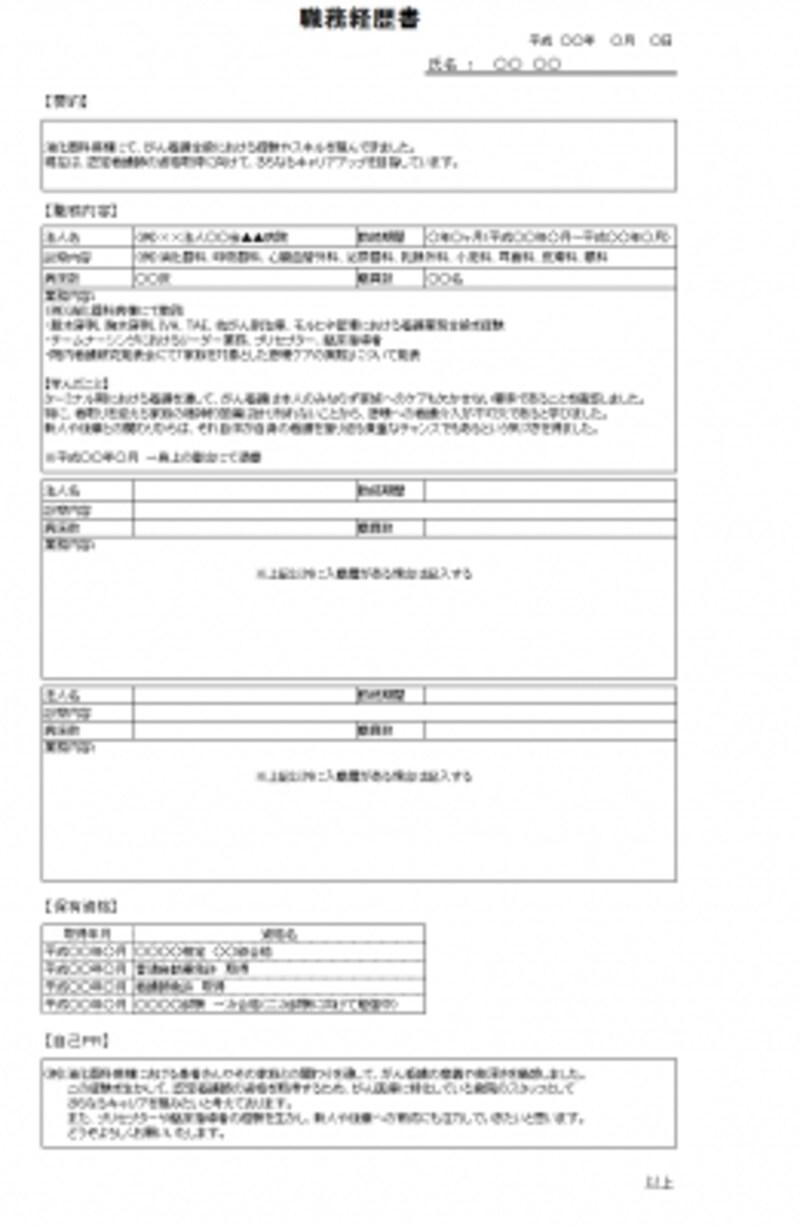 職務経歴書テンプレート(サンプル)