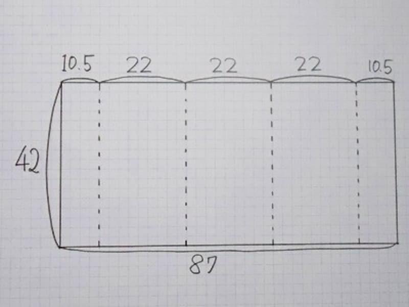 中袋(裏地)の縫い線