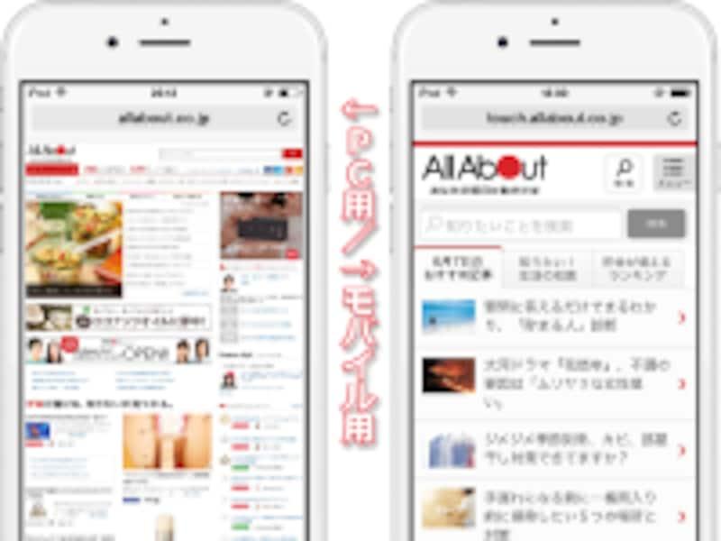 スマートフォン向けサイト(右側)が用意されていても、望めばPC用サイト(左側)を閲覧することもできる