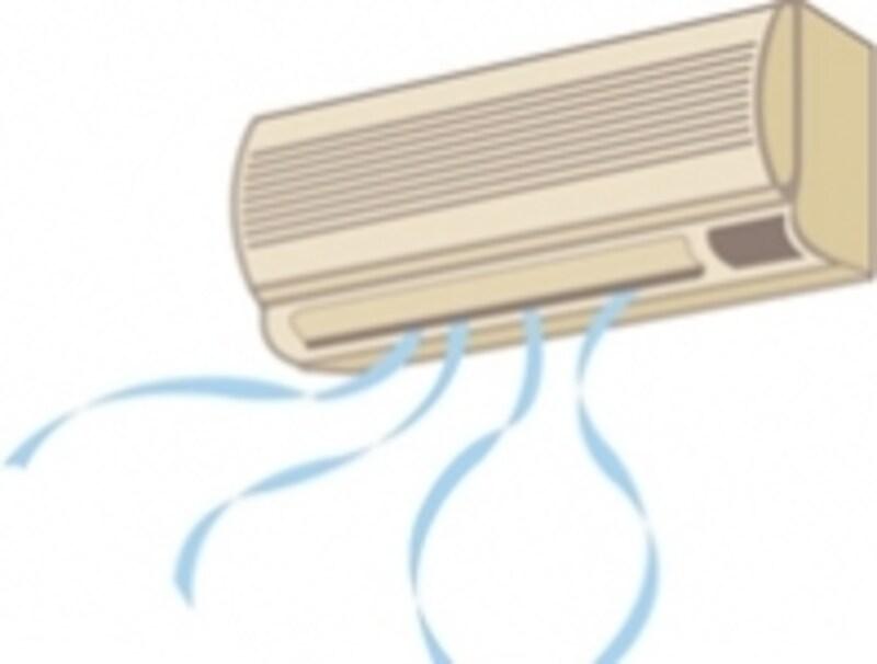 夏の日中は家庭の消費電力の53%をしめるエアコン