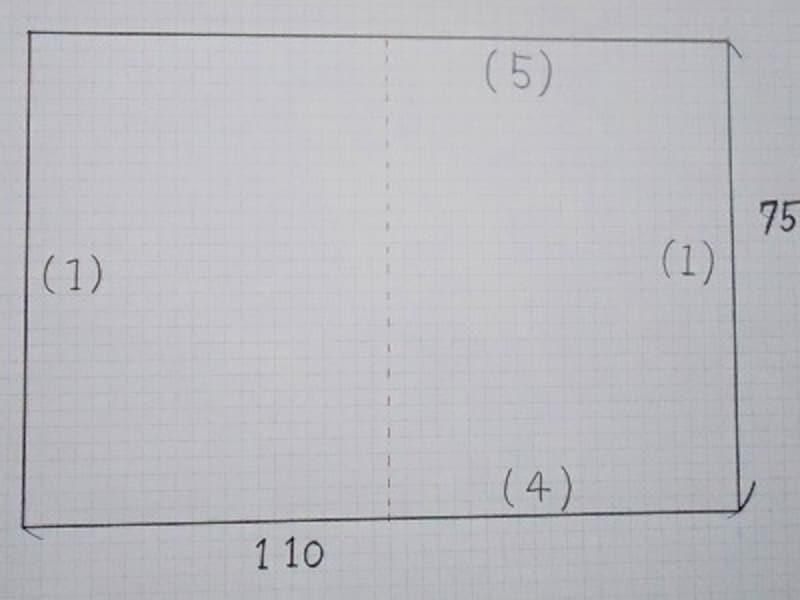 縫い線の型。サイズは目安