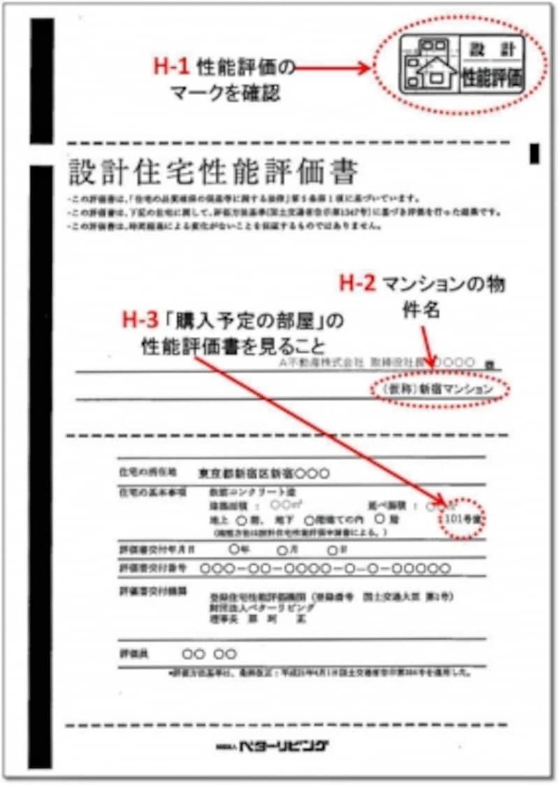【図1】設計性能評価書の表紙