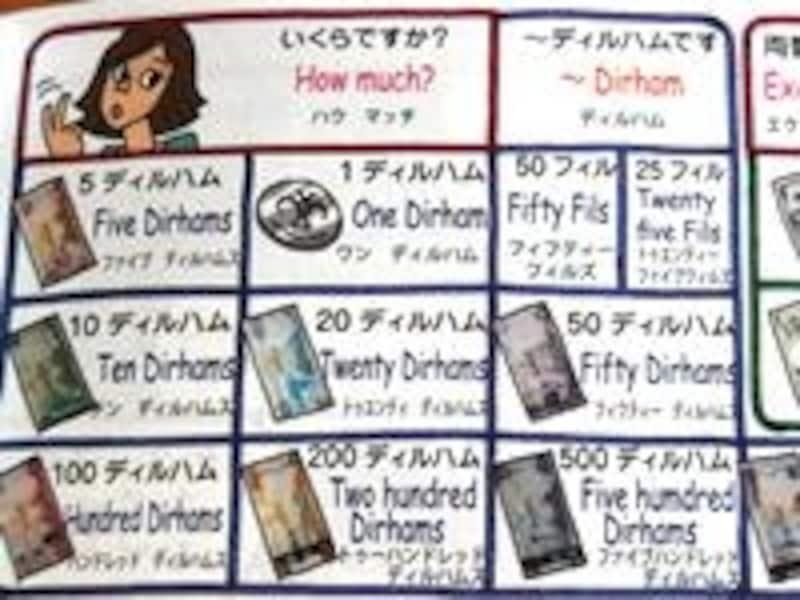 ドバイの通貨ディルハム