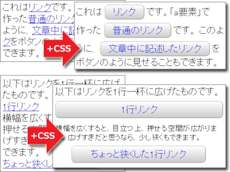 a要素で作ったリンクをCSSでボタン型に装飾した例