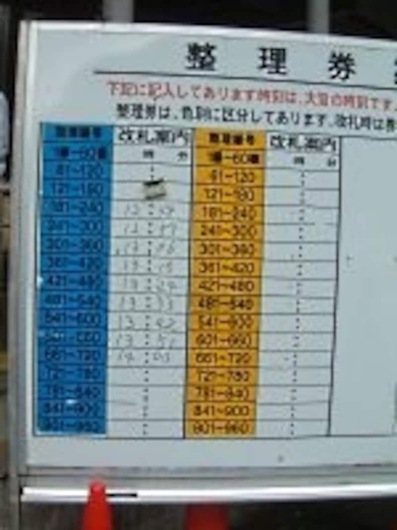 整理券番号別のロープウェイ乗車予定時刻一覧(しらび平駅)