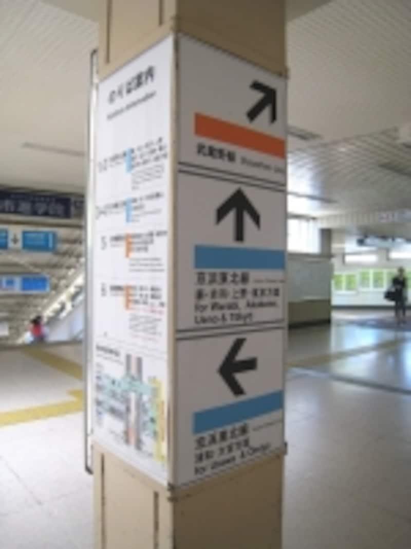 南浦和駅の表示