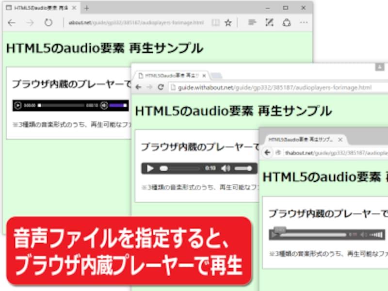 HTML5のaudio要素を使えば、音楽・音声ファイルを指定するだけで、ブラウザ内蔵のプレーヤーで再生できる