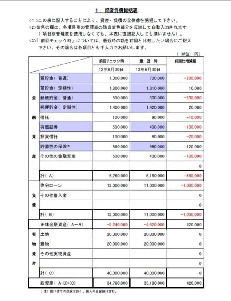 資産管理を個人でするならエクセルの「家計の資産管理簿」