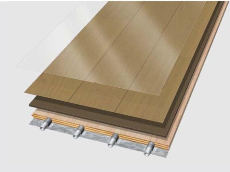 温水式床暖房の種類と特徴/広い面積、長時間利用向き [給湯器 ...