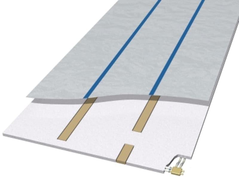 床暖房パネル間の配管は、下地合板の上で接続。2階や床下スペースの少ない1階にも設置が可能。undefined[仕上げ材分離型温水床暖房undefinedフリーほっと温すいW構造図]undefinedパナソニックエコソリューションズundefinedhttp://sumai.panasonic.jp/