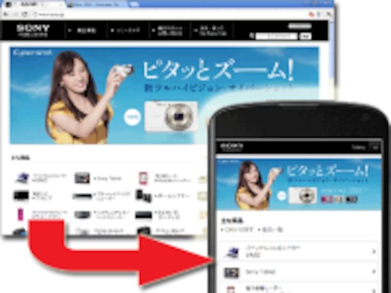 単一ページでPCにもモバイルにも対応するレスポンシブWebデザイン(ソニー製品情報サイトでの例)