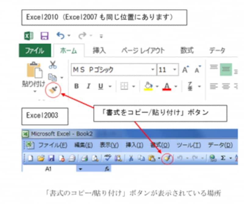 「書式のコピー/貼り付け」ボタンが表示されている場所