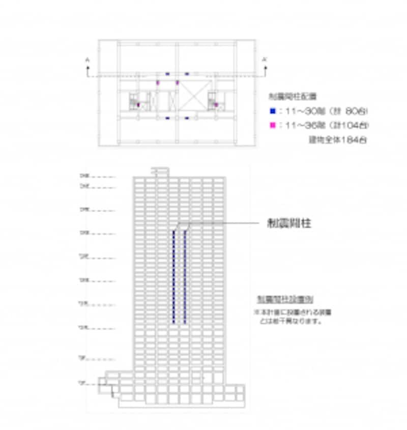 「制震間柱」配置図