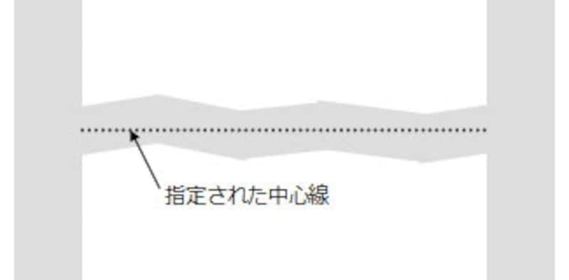 セットバック中心線の指定